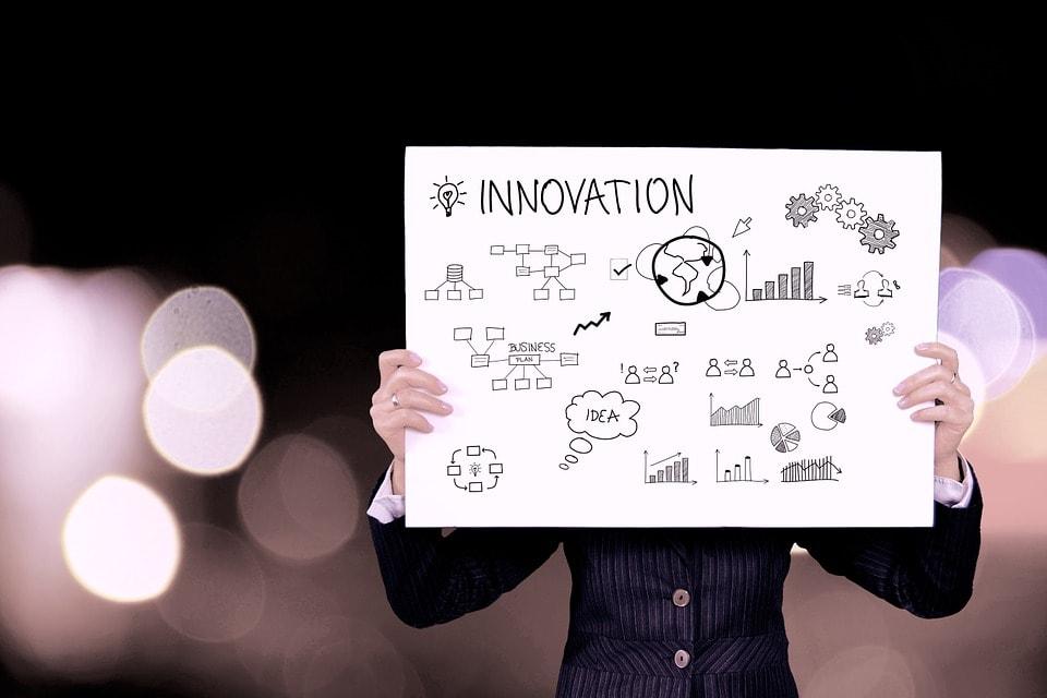 Världens 6 mest innovativa företag